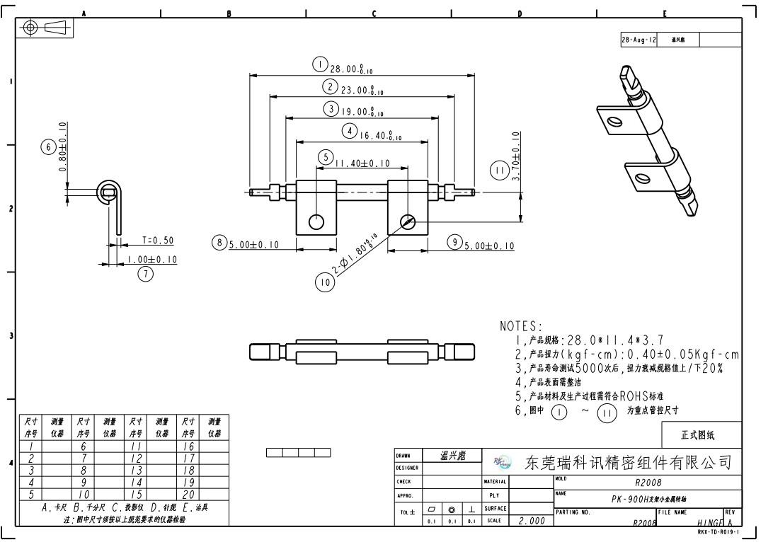 数码摄像头转轴参数: 扭力(kgf-cm):0.4±0.05 角度行程:0°-360° 阻尼:有阻尼效果,可任意角度停顿 型号:双飞燕 R2008 材质:SK7、4Cr13 规格尺寸:28.0*11.4*3.7 适用范围:电脑摄像头   热门搜索:摄像头转轴,折叠台灯转轴
